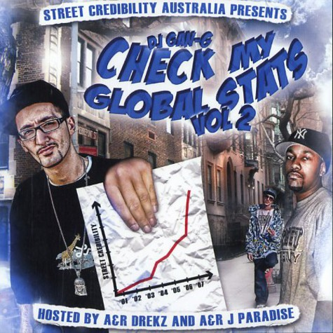 Street Credibility Australia presents DJ Gan-G - Check my global stats volume 2
